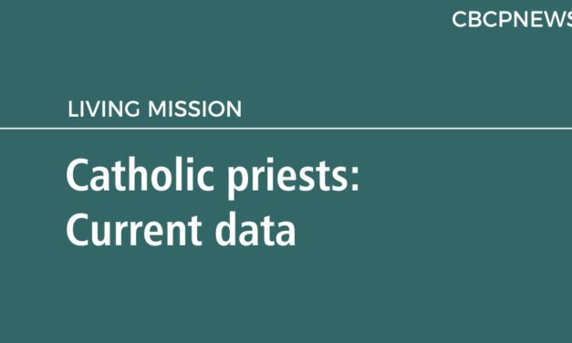 Catholic priests: Current data