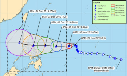Bicol bishop appeals for prayers as storm nears